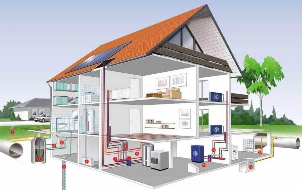 Монтаж систем отопления: схема