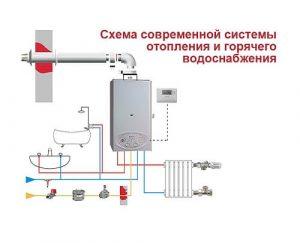 Установка газовых котлов-система отопления и водоснабжения